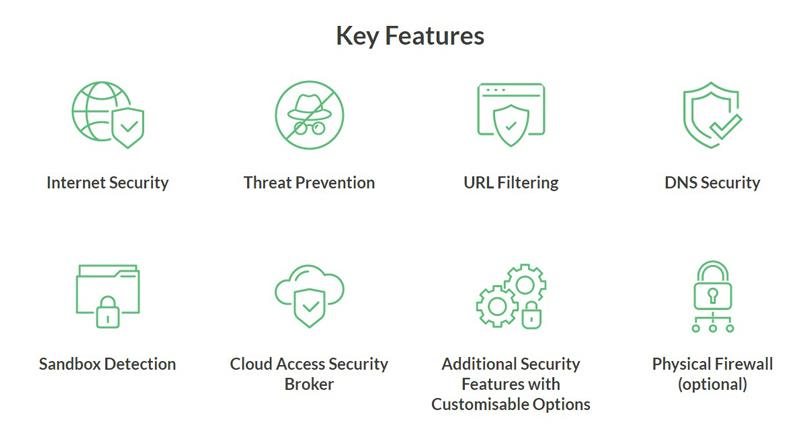 StarHub Managed SASE key features.