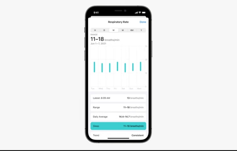 The respiratory rate shown in the iOS health app shows the trend of the user when sleeping over time.