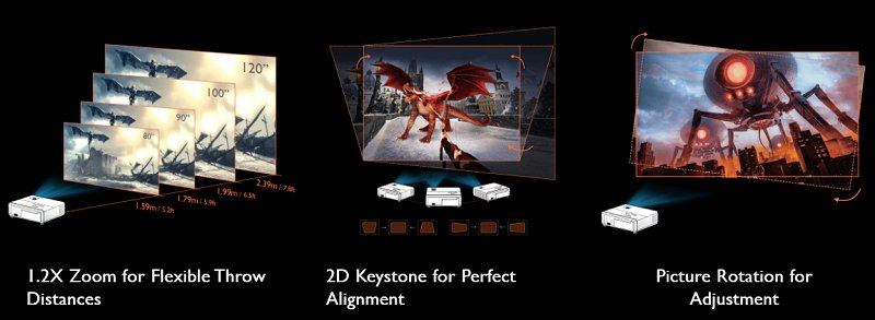 Some of the flexibility options offered by the BenQ TK700STi projector.