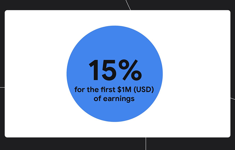 Down from the original 30% fee. Source: Google.