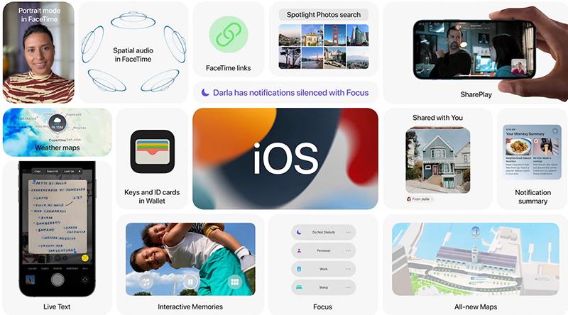 iOS 15 in a nutshell.