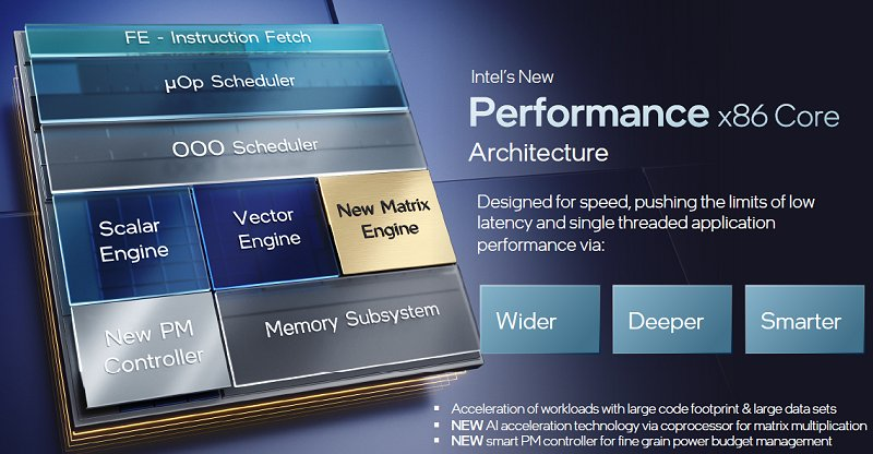 Click in to view a more detailed version of the various blocks that make up the new Performance x86 core - also known as Golden Cove.