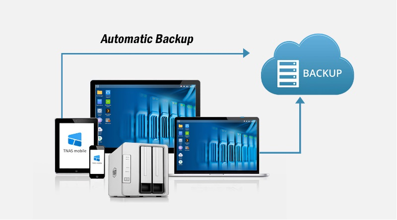 Backing up and de-duping in the cloud is also simple. Image courtesy of Terramaster.