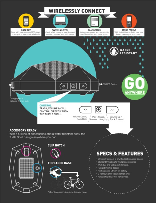 Click on for a bigger image (Image source: Outerdoor Technology)